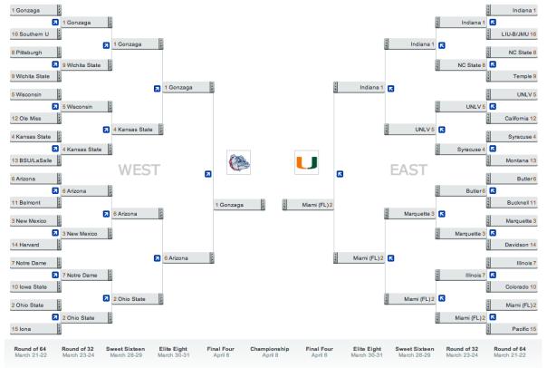 2013 NCAA West & East Bracket