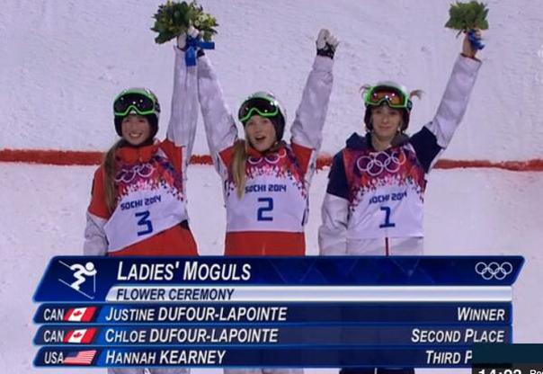 Justine & Chloe Dufour-Lapointe via @laurenonizzle
