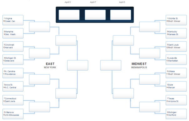 March Madness 2014 East and Midwest Bracket